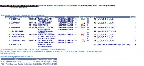 Capture d'écran 2021-07-03 à 17.30.50